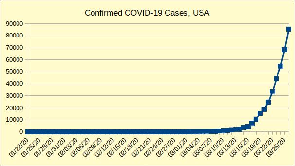 COVID-19-cases